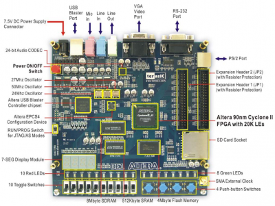 doc/images/de1-prototypeboard.png
